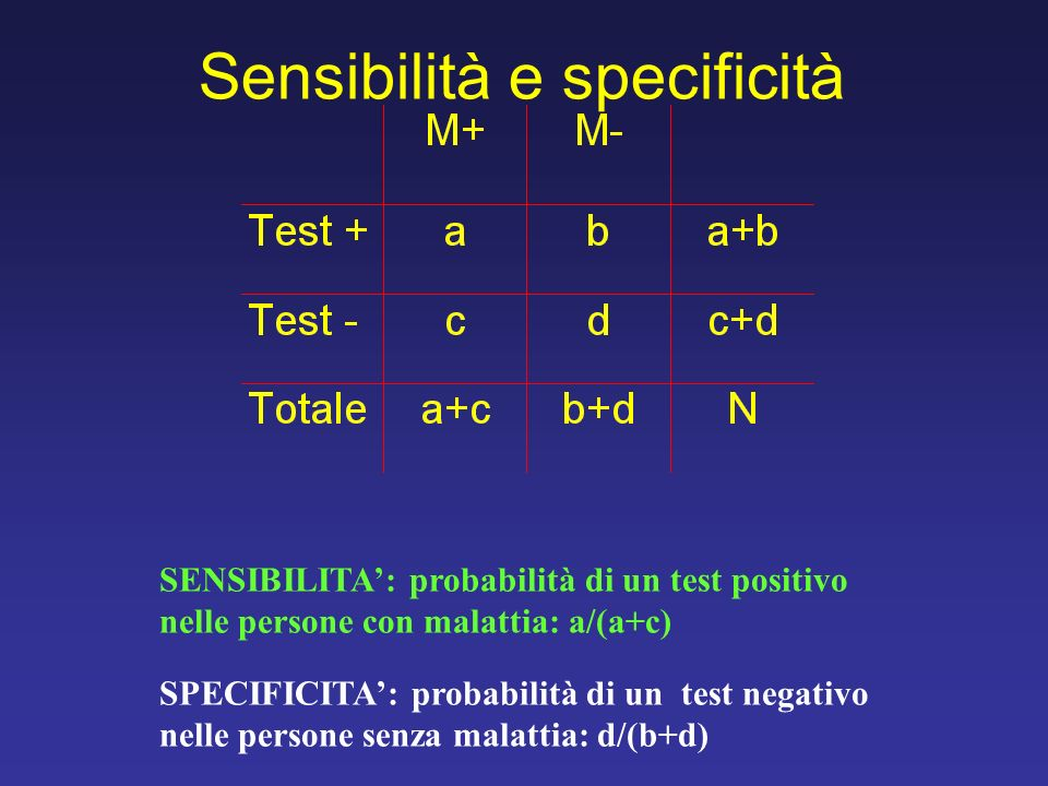 Sensibilità e specificità