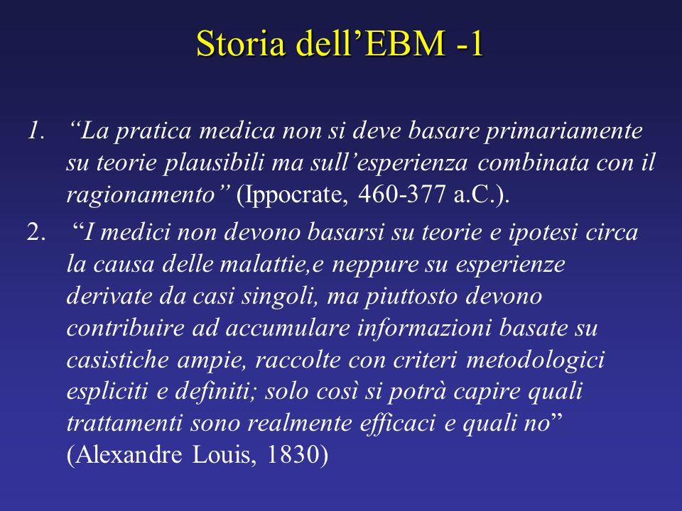 Storia dell'EBM -1
