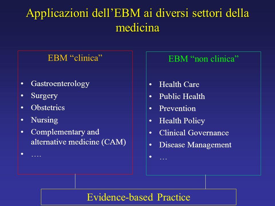 Applicazioni dell'EBM ai diversi settori della medicina