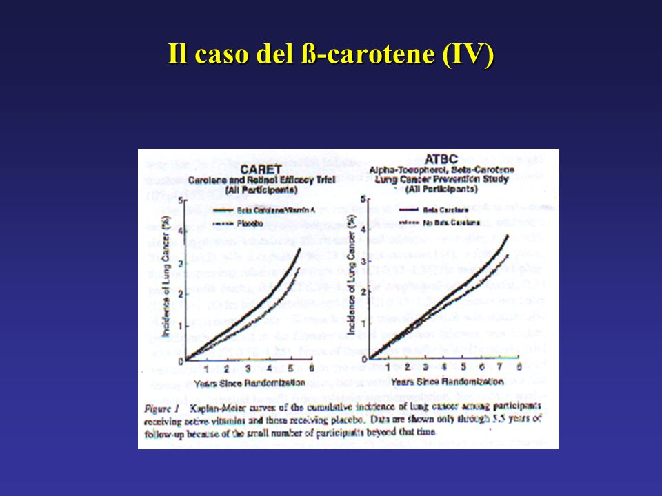 Il caso del ß-carotene (IV)