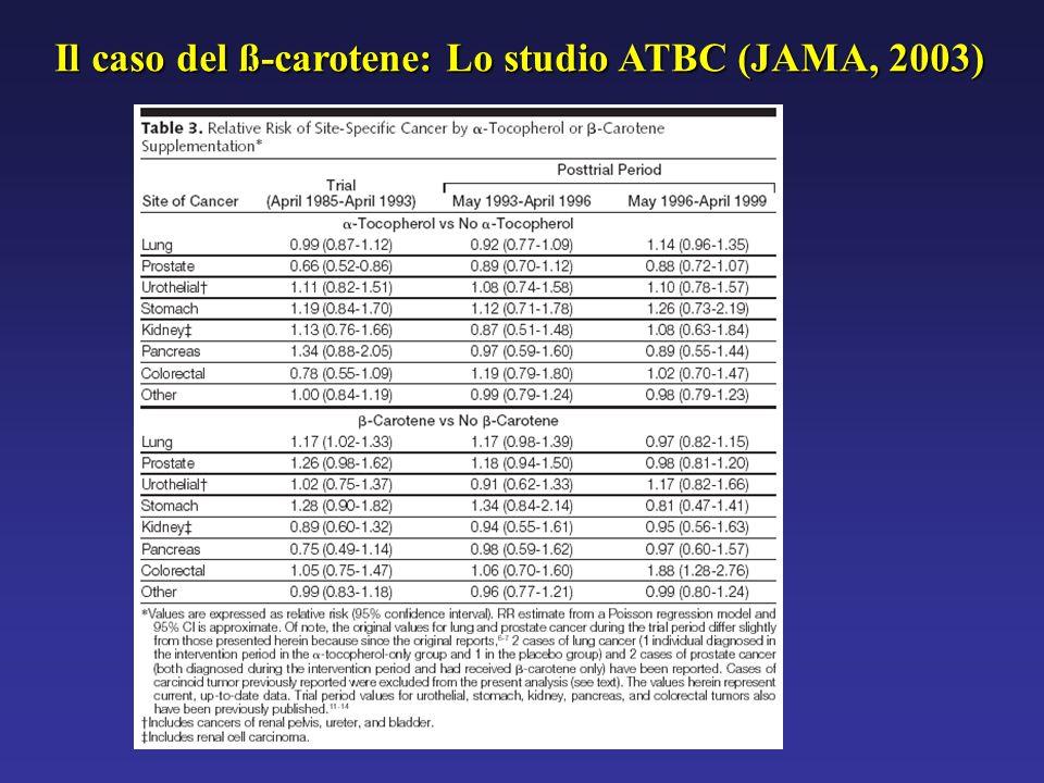 Il caso del ß-carotene: Lo studio ATBC (JAMA, 2003)