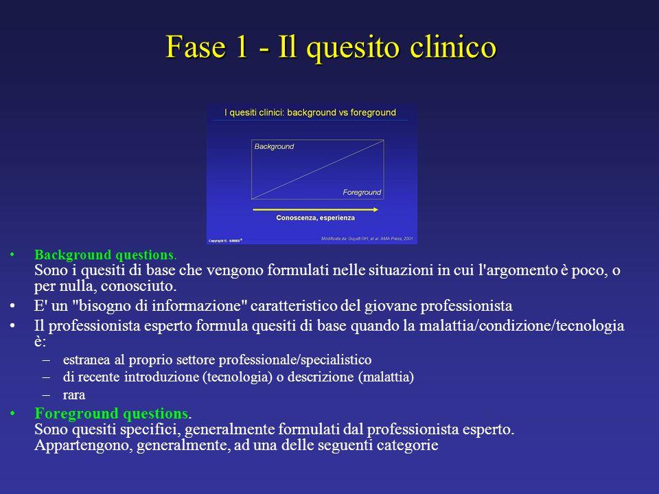 Fase 1 - Il quesito clinico