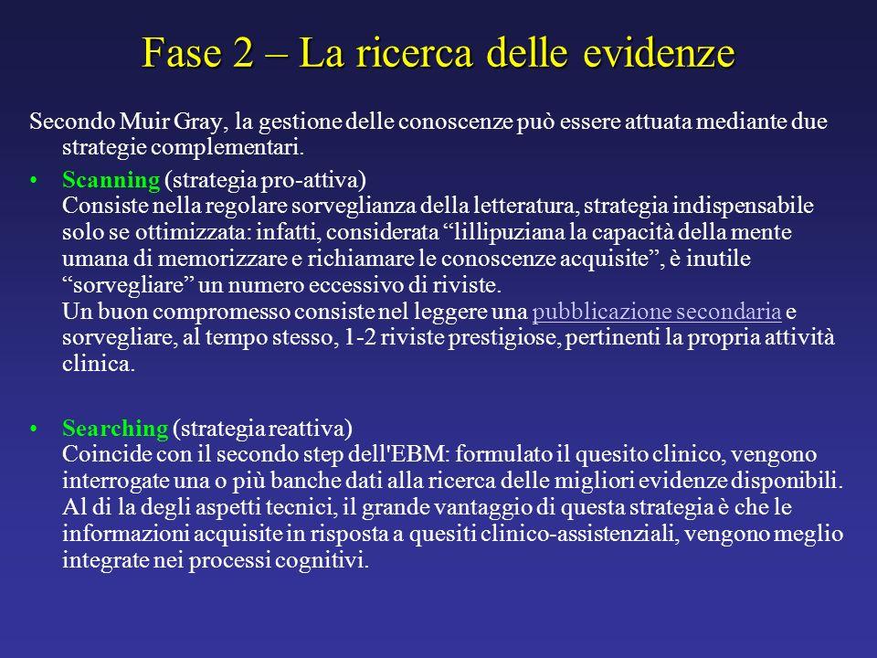 Fase 2 – La ricerca delle evidenze