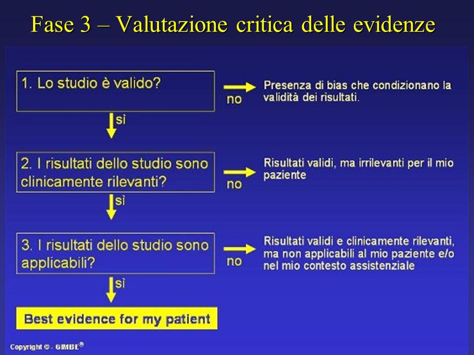 Fase 3 – Valutazione critica delle evidenze