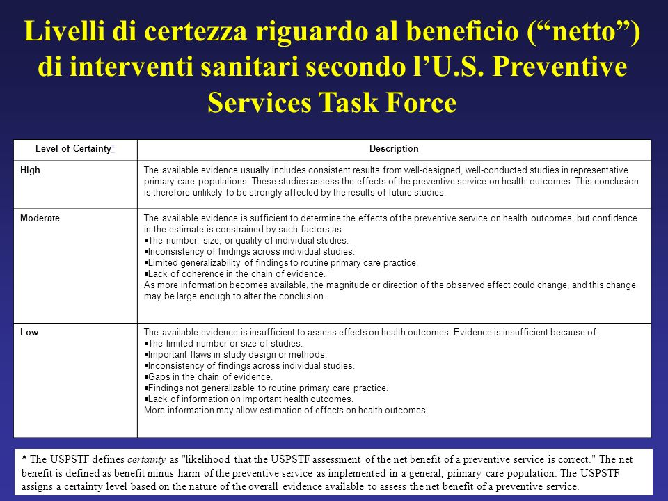 Livelli di certezza riguardo al beneficio ( netto ) di interventi sanitari secondo l'U.S. Preventive Services Task Force