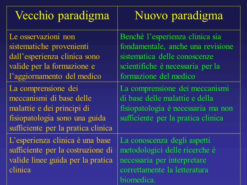 Vecchio paradigma Nuovo paradigma