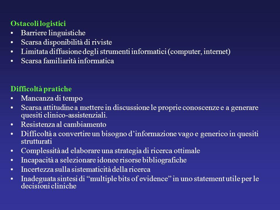 Ostacoli logistici Barriere linguistiche. Scarsa disponibilità di riviste. Limitata diffusione degli strumenti informatici (computer, internet)