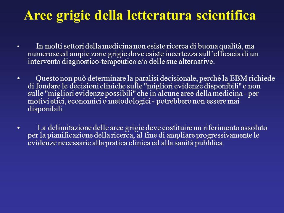 Aree grigie della letteratura scientifica