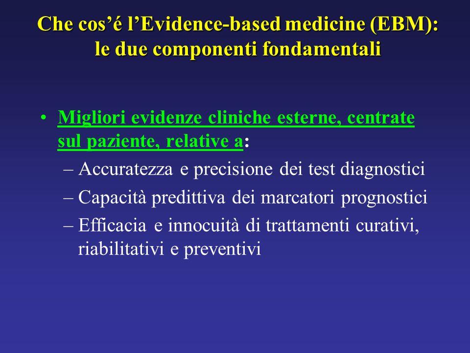 Che cos'é l'Evidence-based medicine (EBM): le due componenti fondamentali