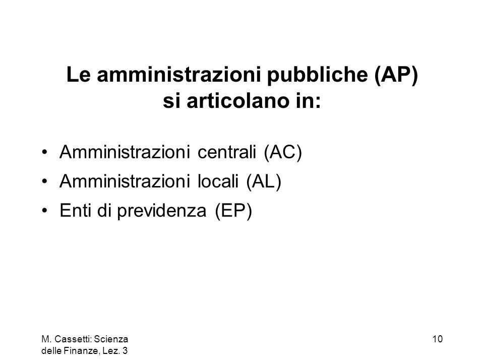 Le amministrazioni pubbliche (AP) si articolano in: