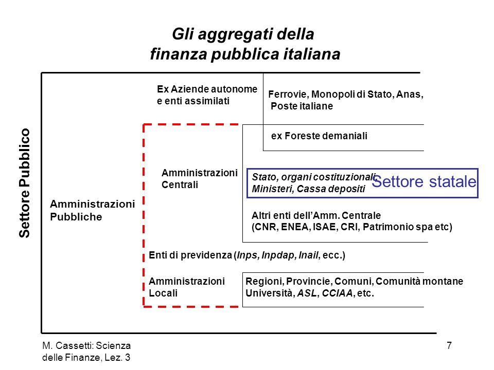Gli aggregati della finanza pubblica italiana