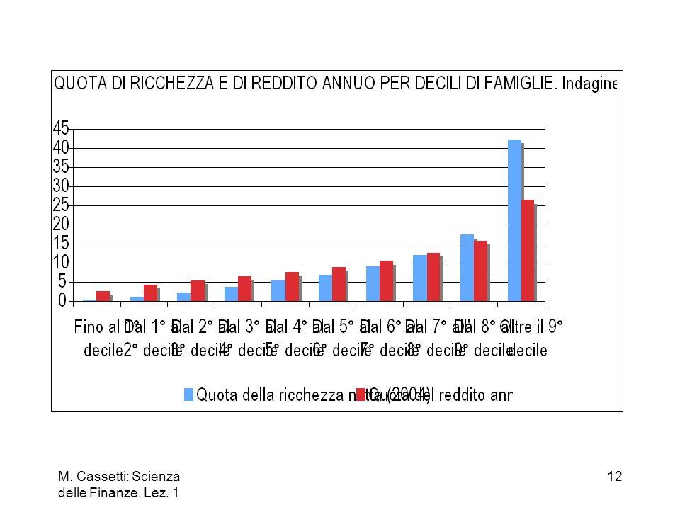 M. Cassetti: Scienza delle Finanze, Lez. 1