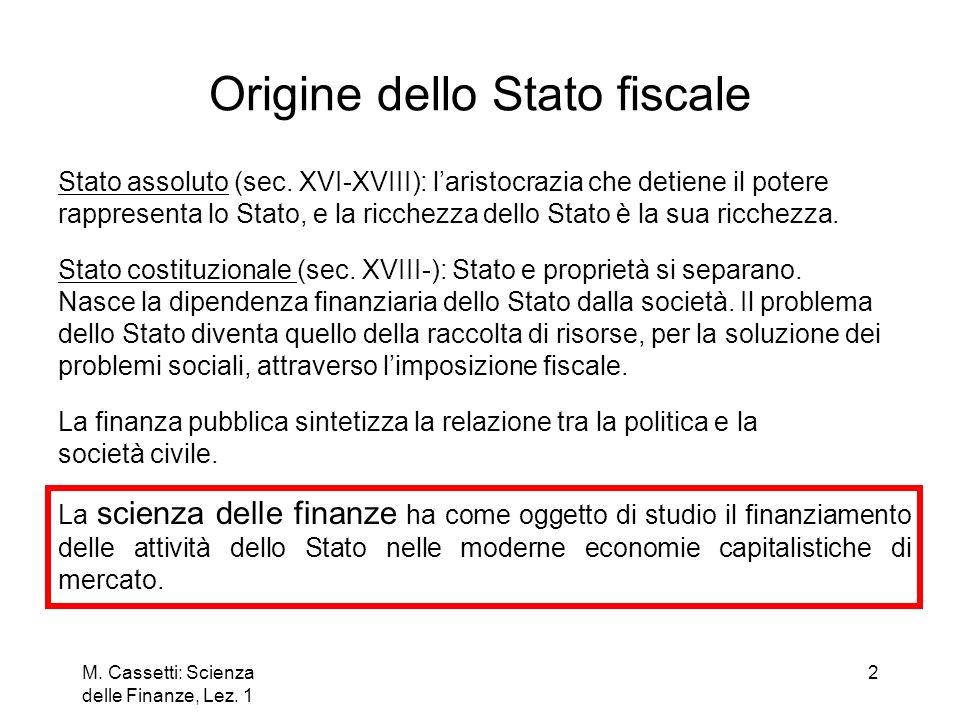 Origine dello Stato fiscale