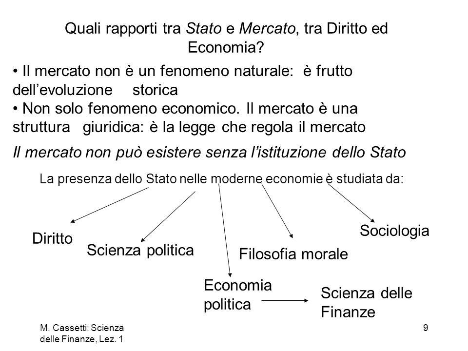 Quali rapporti tra Stato e Mercato, tra Diritto ed Economia