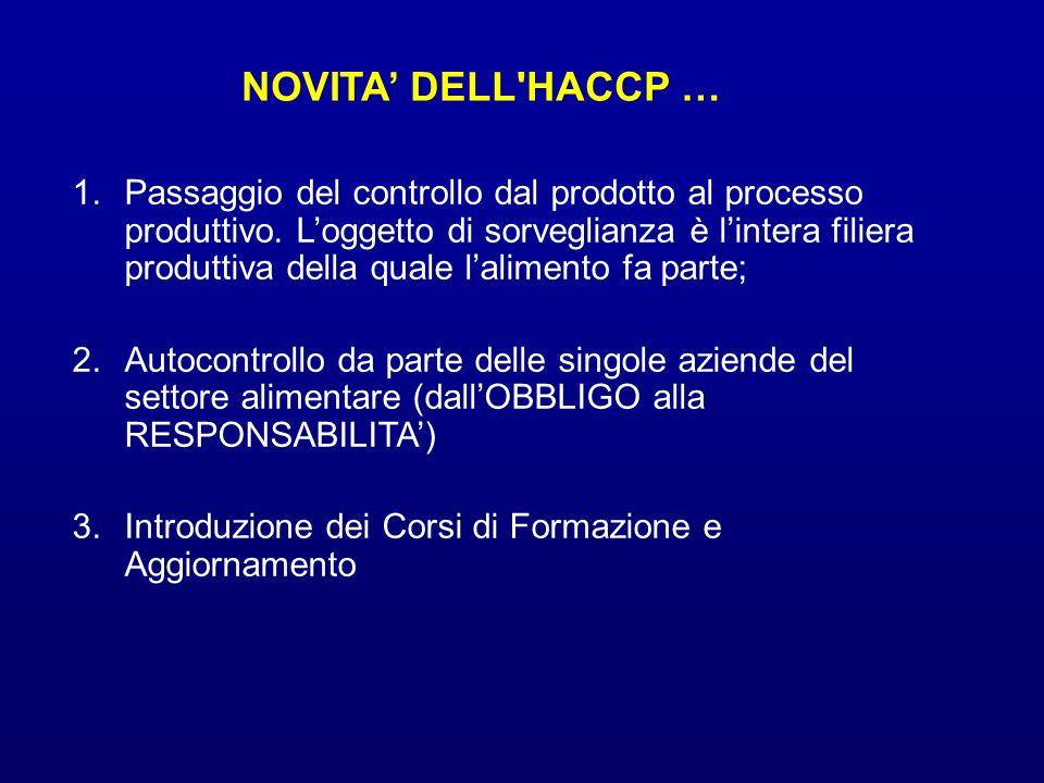 NOVITA' DELL HACCP …