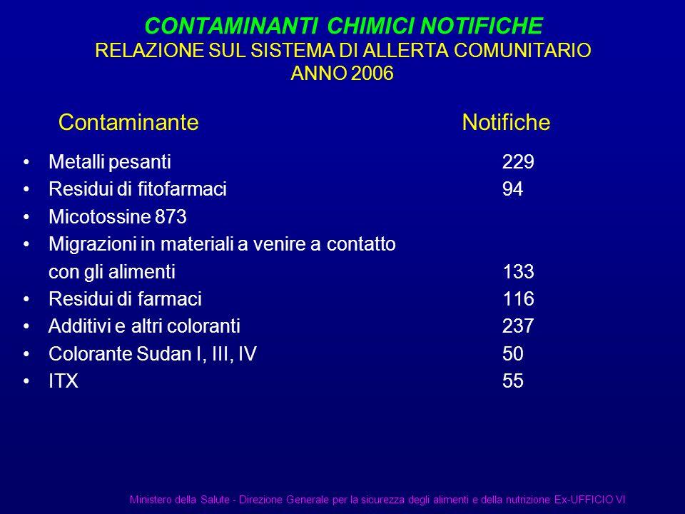 CONTAMINANTI CHIMICI NOTIFICHE RELAZIONE SUL SISTEMA DI ALLERTA COMUNITARIO ANNO 2006