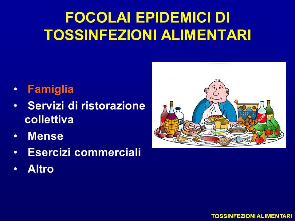 FOCOLAI EPIDEMICI DI TOSSINFEZIONI ALIMENTARI