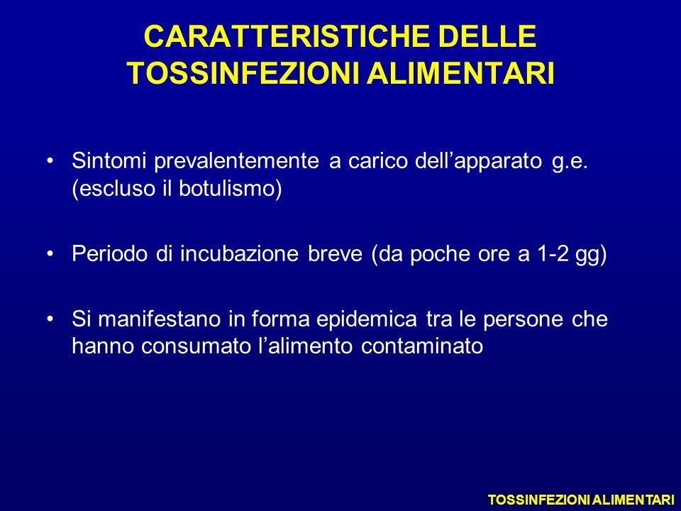 CARATTERISTICHE DELLE TOSSINFEZIONI ALIMENTARI