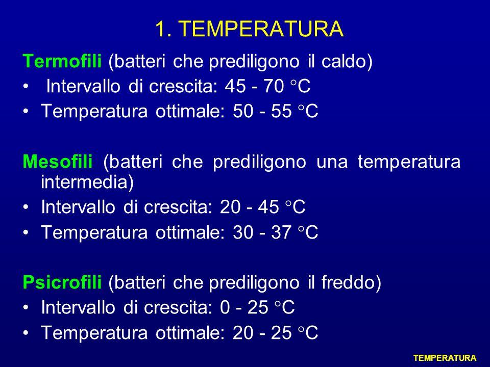 1. TEMPERATURA Termofili (batteri che prediligono il caldo)
