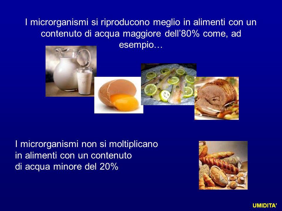 I microrganismi non si moltiplicano in alimenti con un contenuto