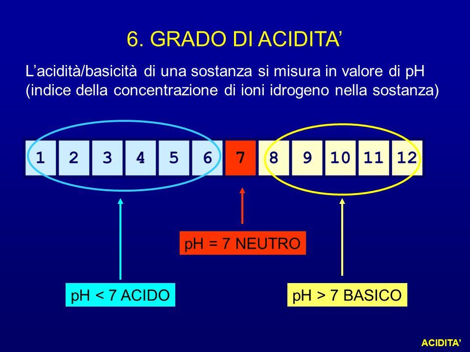 6. GRADO DI ACIDITA' L'acidità/basicità di una sostanza si misura in valore di pH (indice della concentrazione di ioni idrogeno nella sostanza)