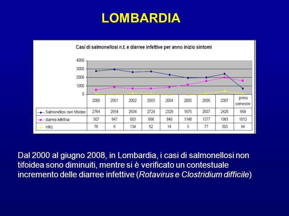 LOMBARDIA Dal 2000 al giugno 2008, in Lombardia, i casi di salmonellosi non tifoidea sono diminuiti, mentre si è verificato un contestuale.