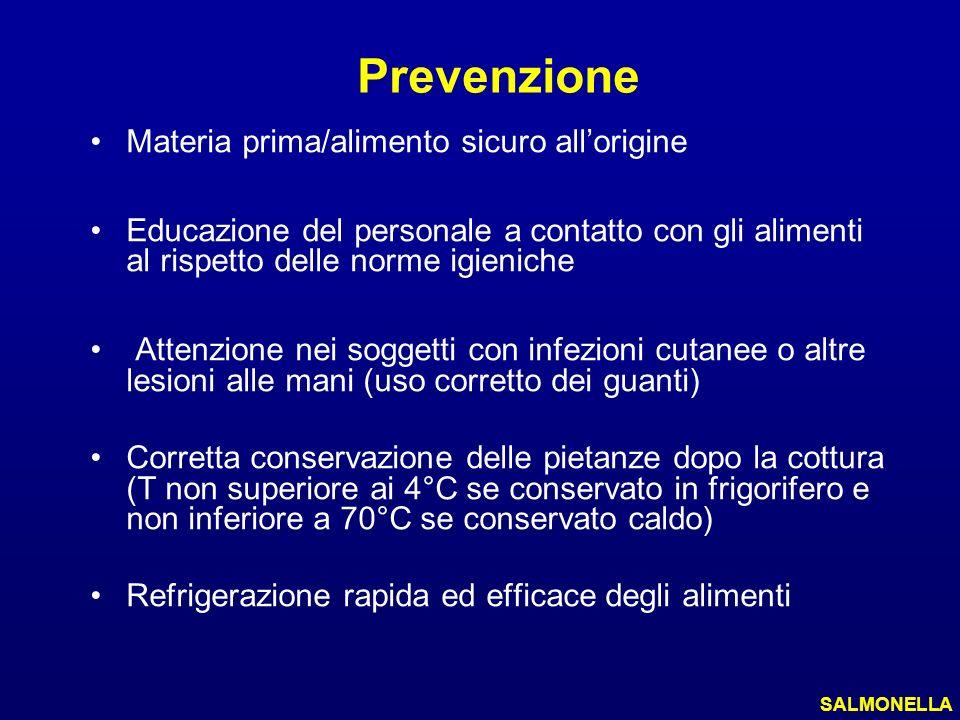 Prevenzione Materia prima/alimento sicuro all'origine