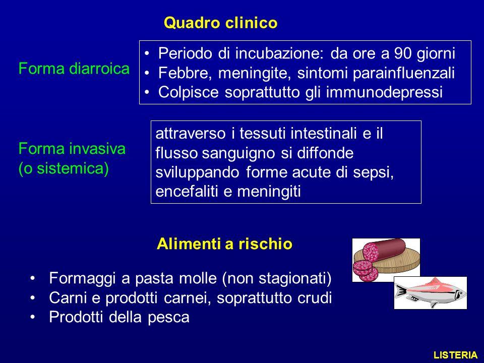 Quadro clinico Alimenti a rischio