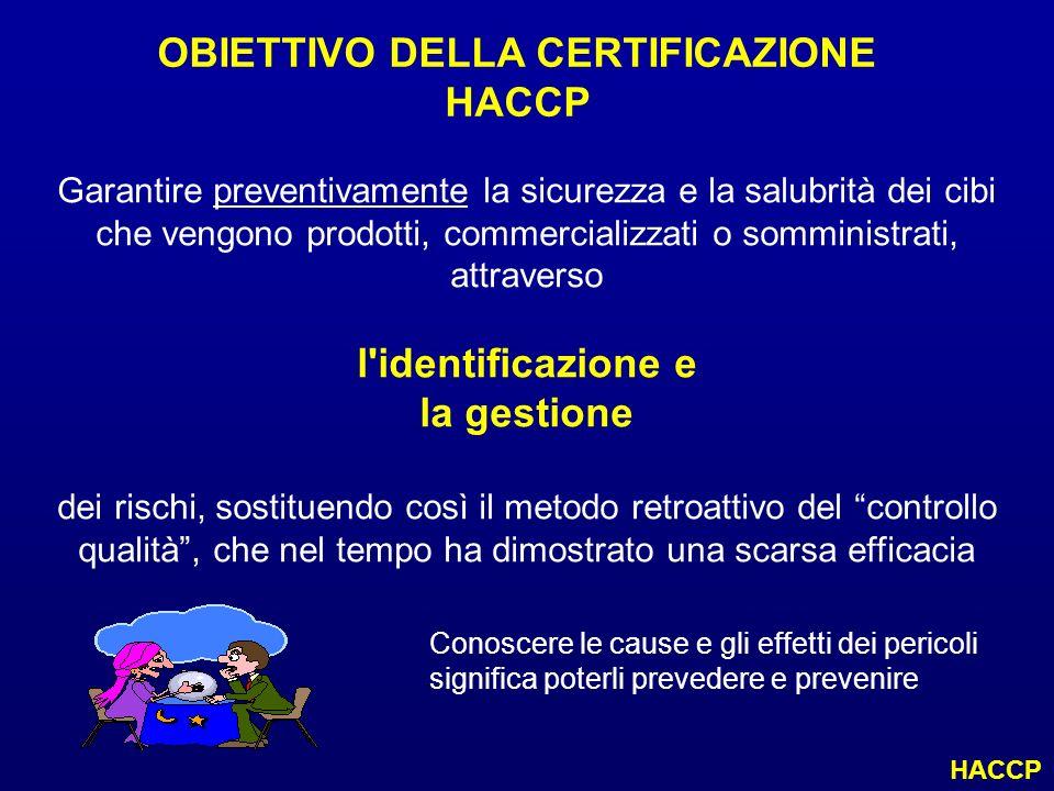 OBIETTIVO DELLA CERTIFICAZIONE HACCP