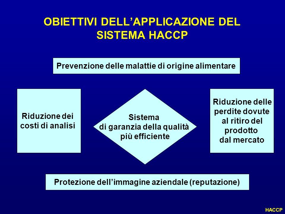OBIETTIVI DELL'APPLICAZIONE DEL SISTEMA HACCP