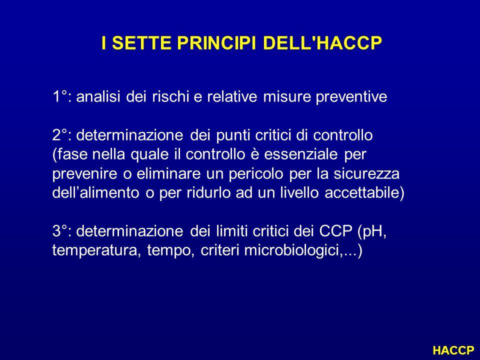 I SETTE PRINCIPI DELL HACCP