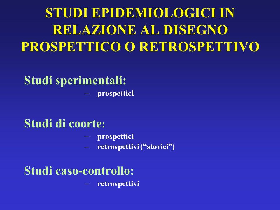 STUDI EPIDEMIOLOGICI IN RELAZIONE AL DISEGNO PROSPETTICO O RETROSPETTIVO