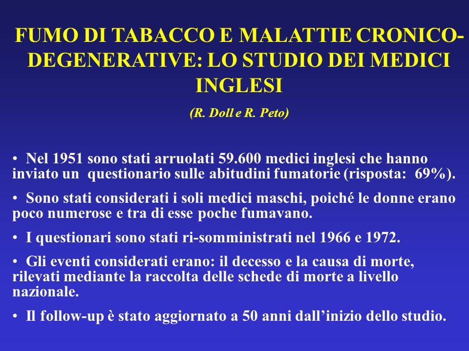 FUMO DI TABACCO E MALATTIE CRONICO-DEGENERATIVE: LO STUDIO DEI MEDICI INGLESI