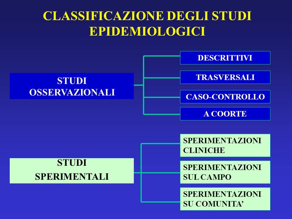 CLASSIFICAZIONE DEGLI STUDI EPIDEMIOLOGICI