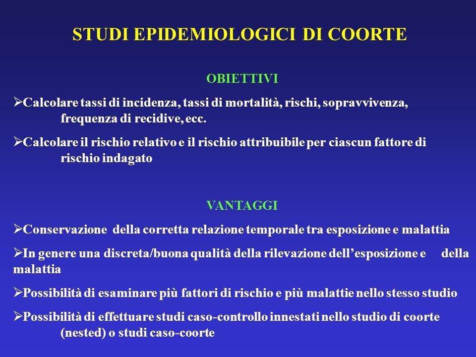 STUDI EPIDEMIOLOGICI DI COORTE