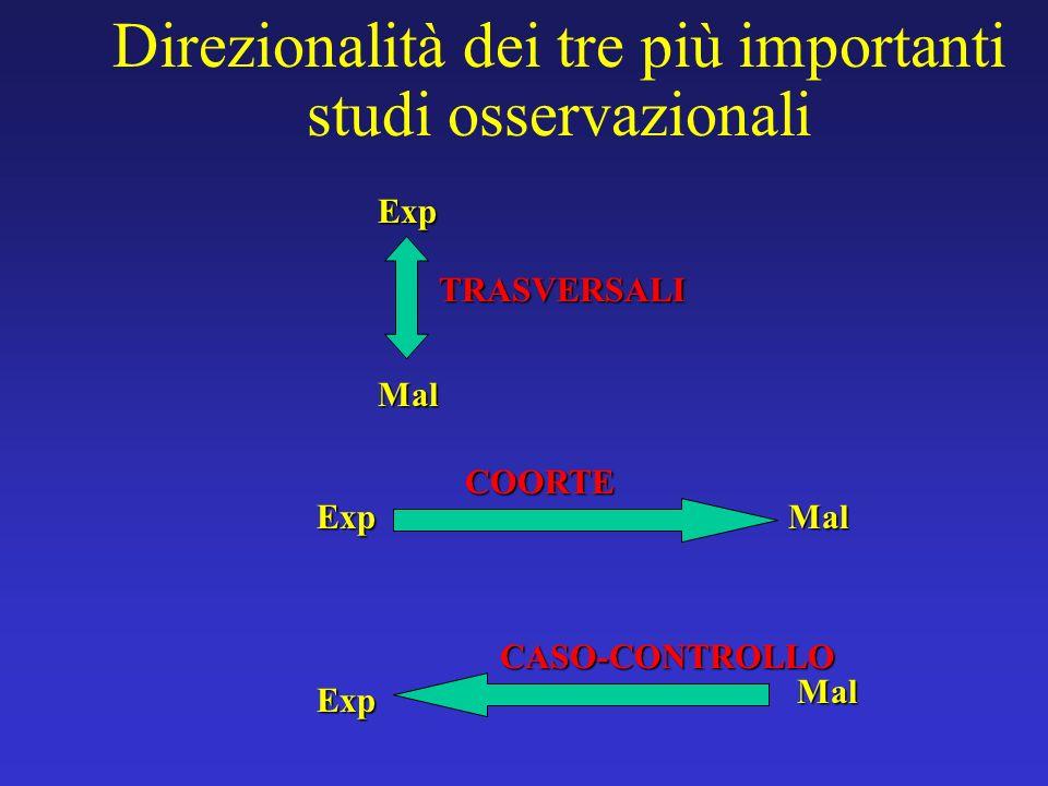 Direzionalità dei tre più importanti studi osservazionali
