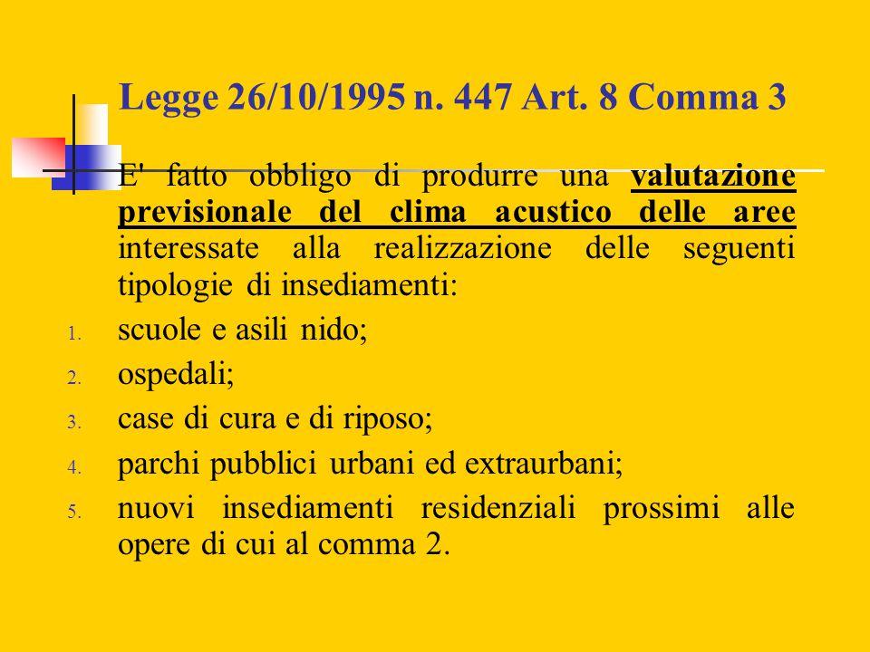 Legge 26/10/1995 n. 447 Art. 8 Comma 3