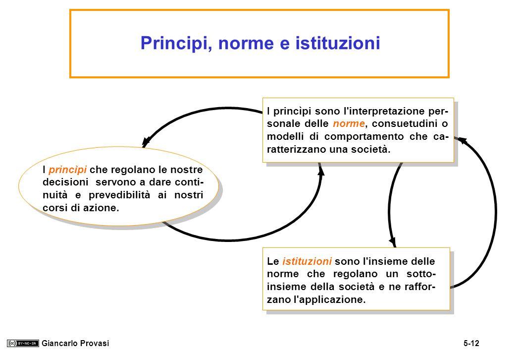 Principi, norme e istituzioni