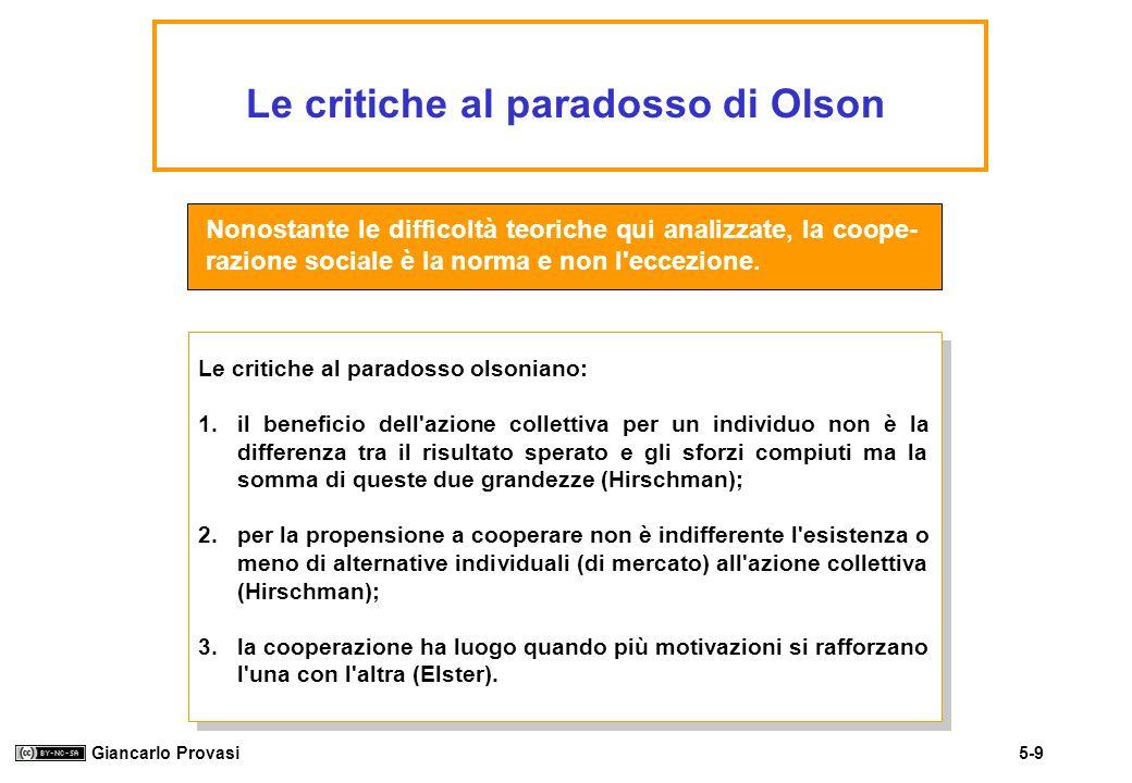 Le critiche al paradosso di Olson