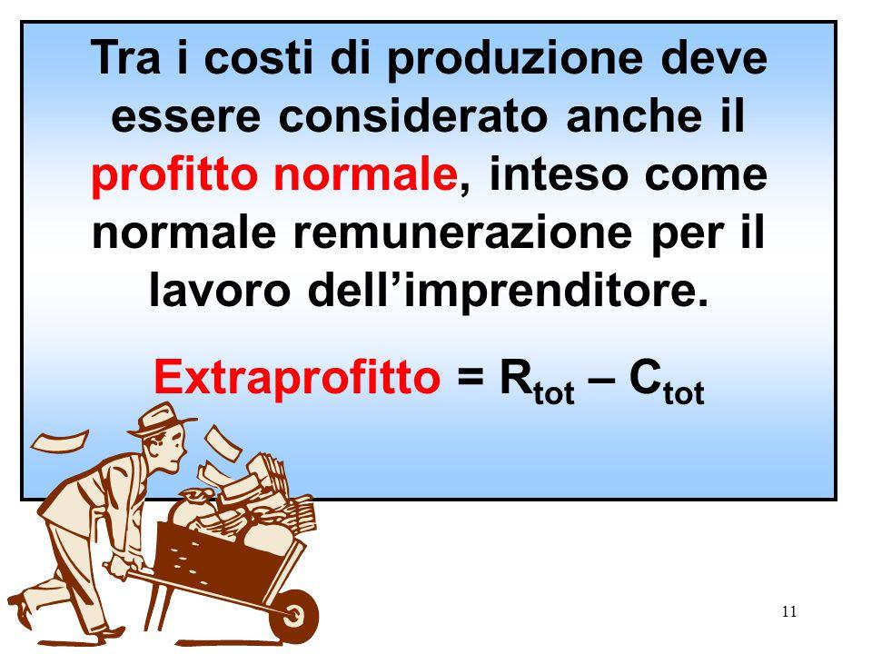 Extraprofitto = Rtot – Ctot