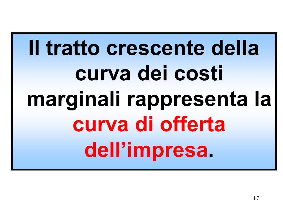 Il tratto crescente della curva dei costi marginali rappresenta la curva di offerta dell'impresa.