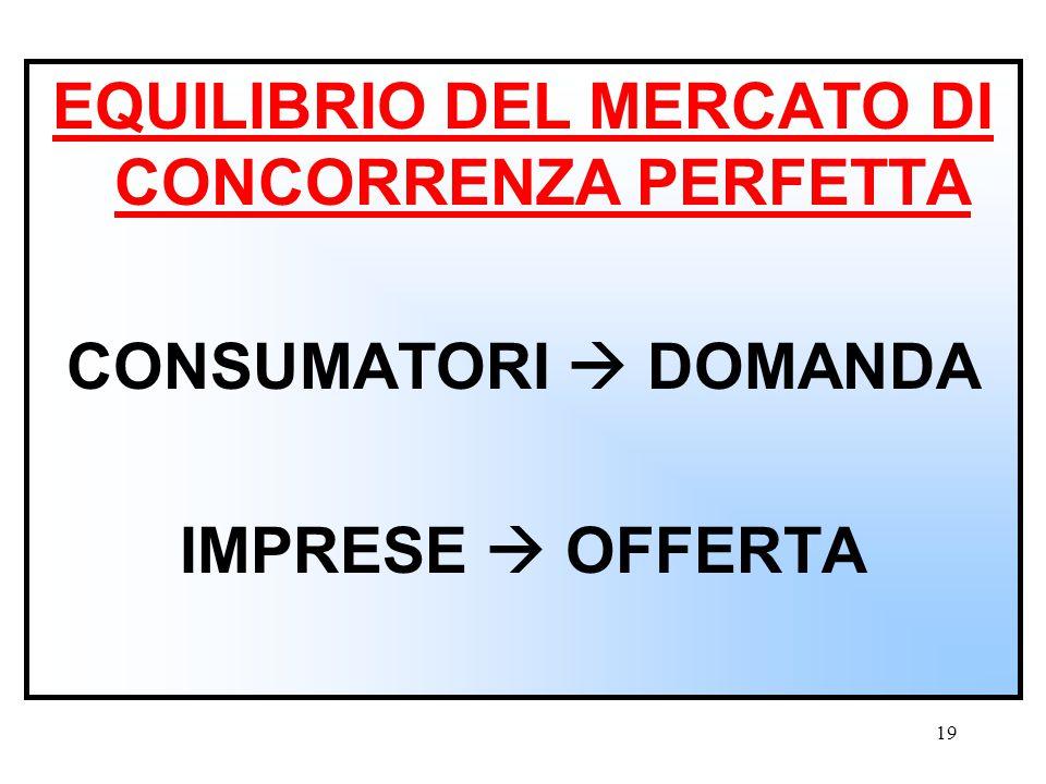 EQUILIBRIO DEL MERCATO DI CONCORRENZA PERFETTA