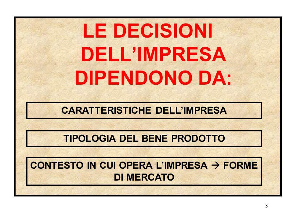 LE DECISIONI DELL'IMPRESA DIPENDONO DA: