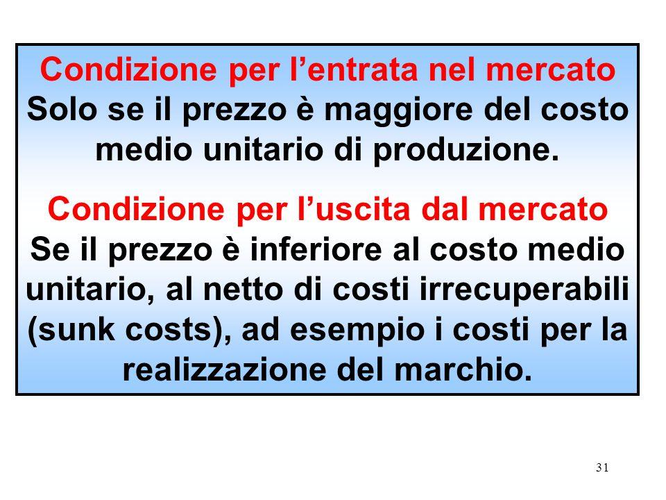 Condizione per l'entrata nel mercato Solo se il prezzo è maggiore del costo medio unitario di produzione.