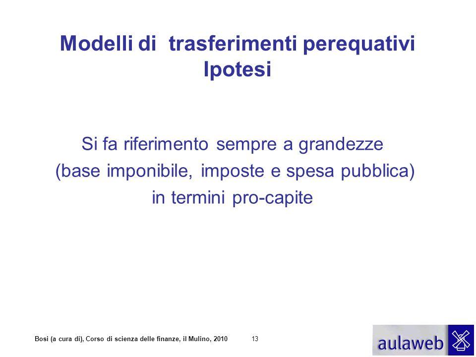 Modelli di trasferimenti perequativi Ipotesi