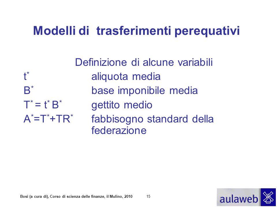 Modelli di trasferimenti perequativi
