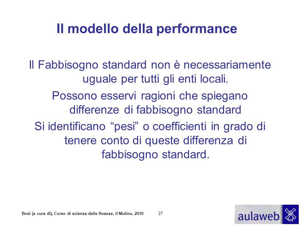 Il modello della performance