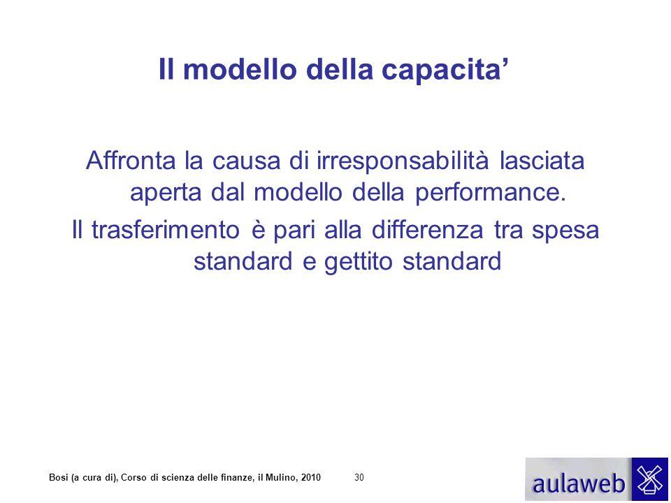 Il modello della capacita'