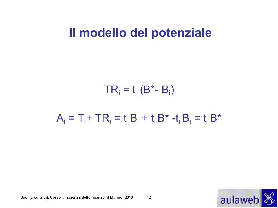 Il modello del potenziale