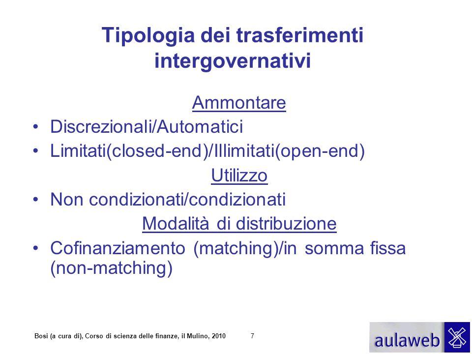 Tipologia dei trasferimenti intergovernativi